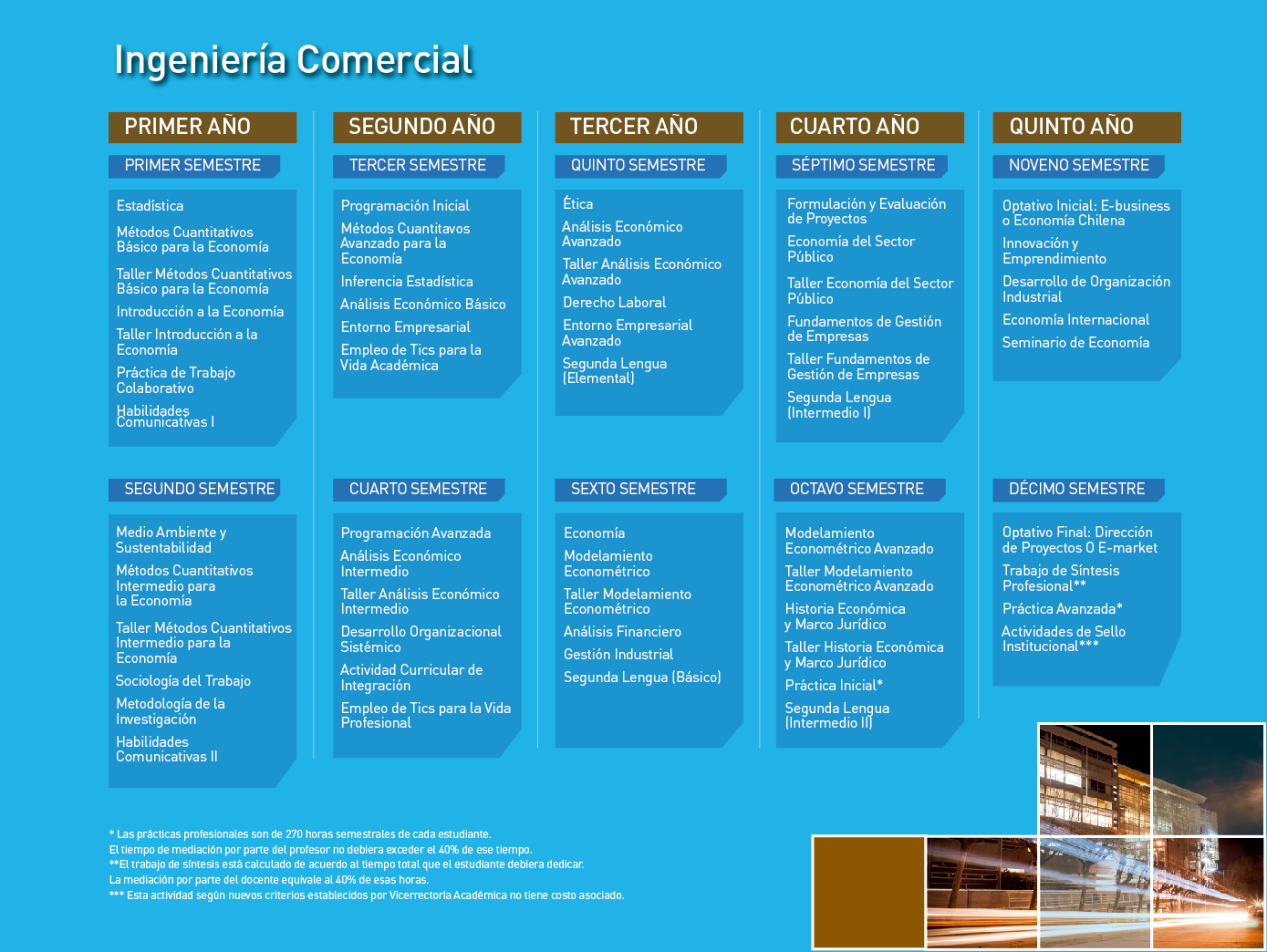 UPLA_malla-ingenieria-comercial