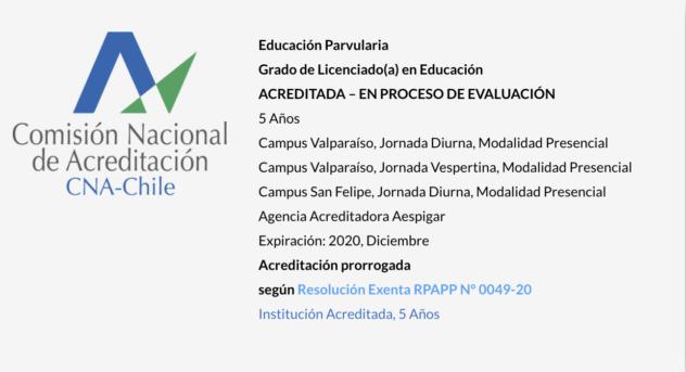 Educación Parvularia UPLA - Acreditada